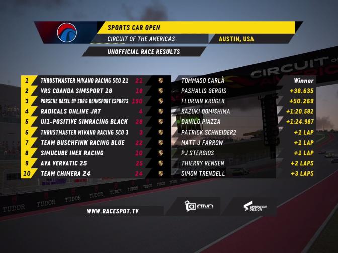 cota lmp1 result 2
