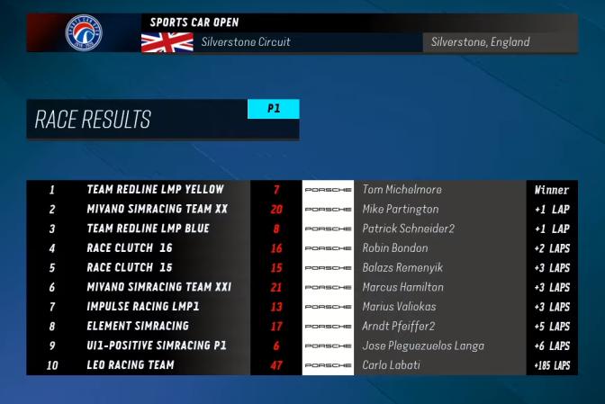 sco final results